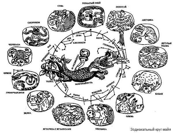 Картинки по запросу древний зодиак картинки